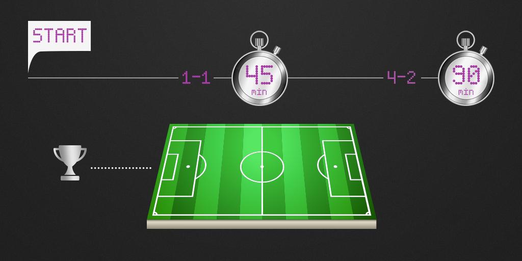 Тайм-матч ставка на исход первого тайма прогнозы на спорт ставки прогнозы юфс