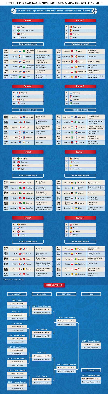 чм 2017 по футболу прогнозы на финал
