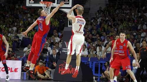Прогноз баскетбол олимпиакос реал