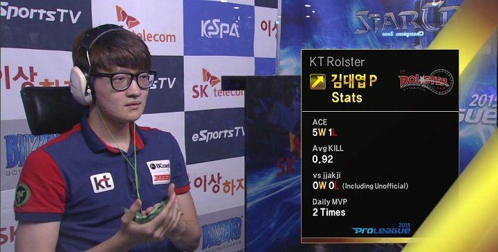 Stats - ByuN: кто на данный момент сильнее?