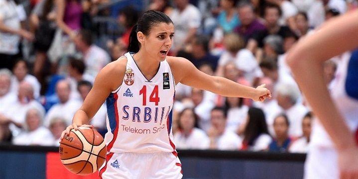 чм по баскетболу среди женщин сша сербия прогноз